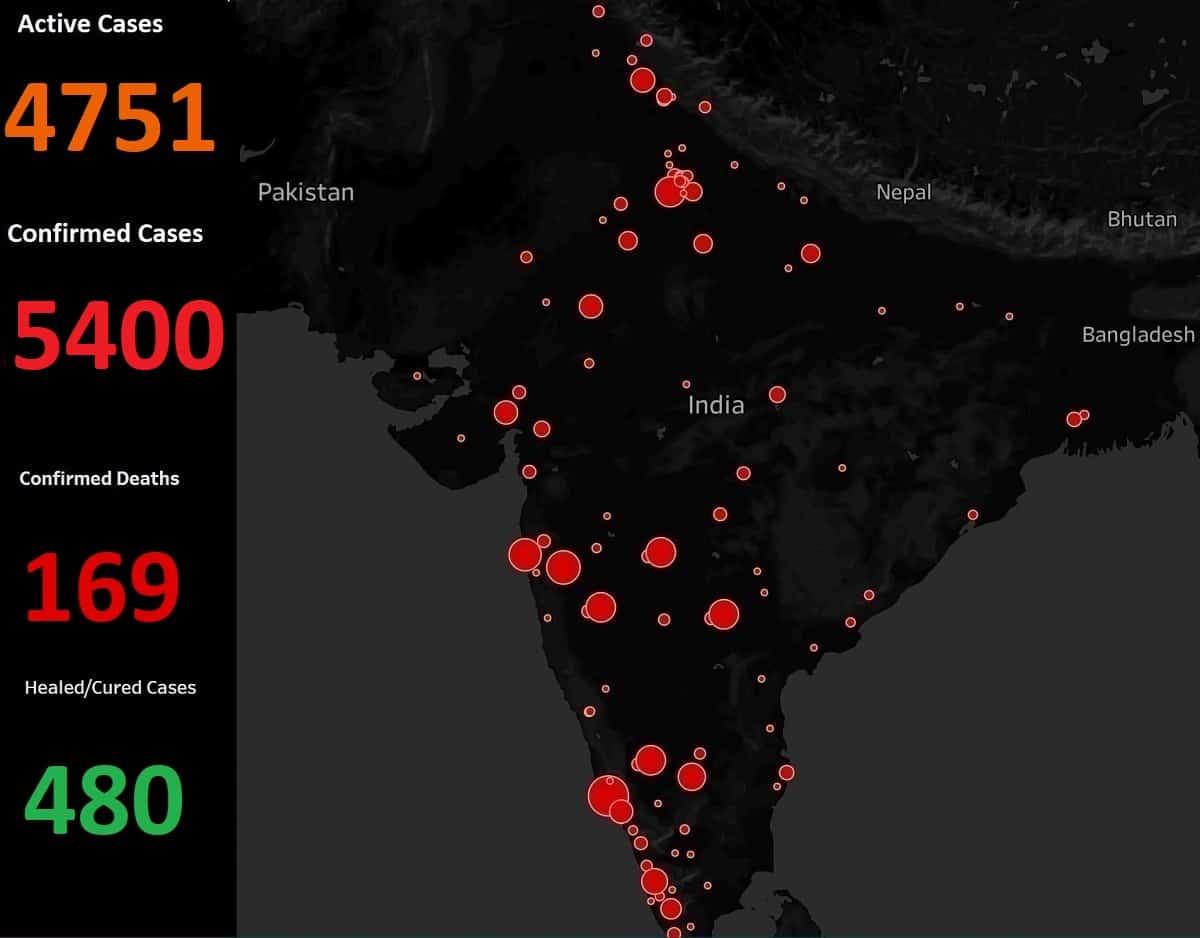 coronavirus cases in india news live updates 08 april 2020